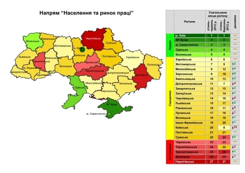 знакомства по украине николаевская область
