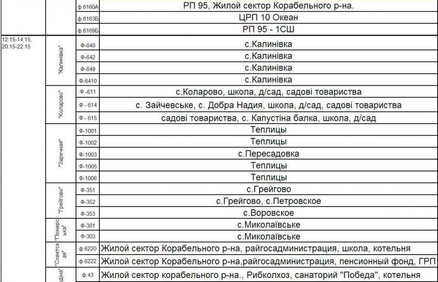 Новости по украине морозы
