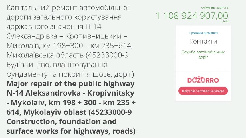 Капремонта трассы Н-14 на Николаевщине в этом году не будет - торги отменили