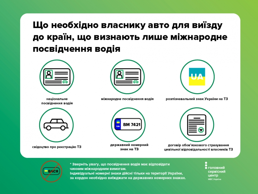 На Николаевщине водителям предлагают получить Международное водительское удостоверение за 6 грн