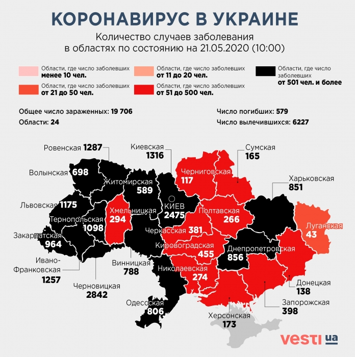 Уровень смертности в Украине от Covid-19 один из самых низких в Европе