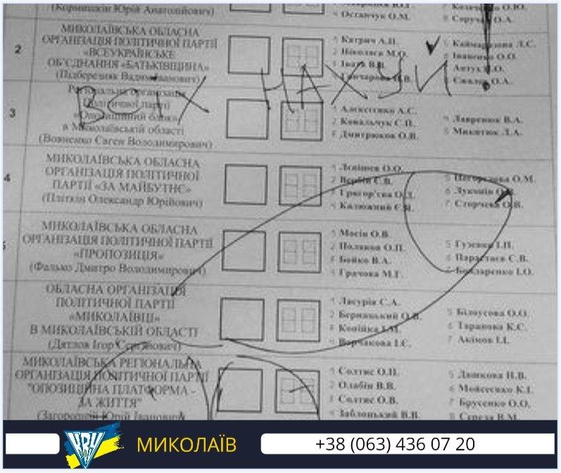 Как николаевцы портили бюллетени: забавные рисунки и фразы