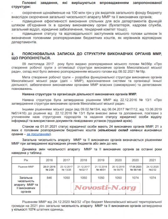 В Николаеве предлагают на треть сократить городских чиновников: экономия составит более 100 миллионов