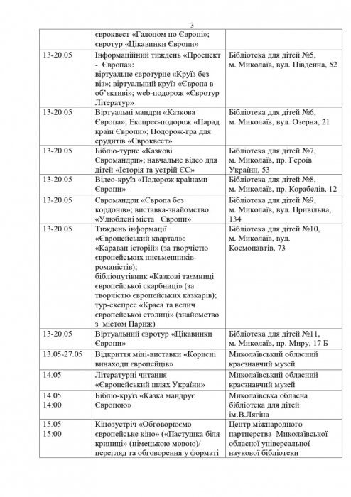 Стало известно, как в Николаеве будут праздновать День Европы. СПИСОК МЕРОПРИЯТИЙ