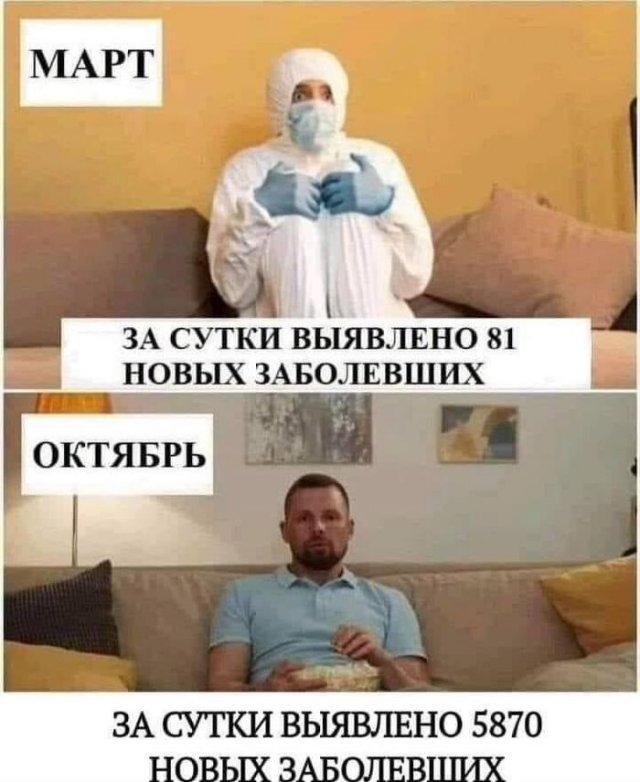 Мемы про коронавирус и вторую волну пандемии. ФОТО