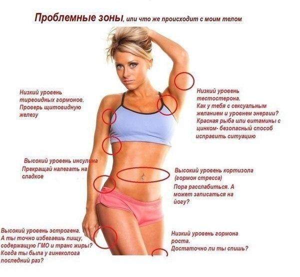 Как похудеть от мочи
