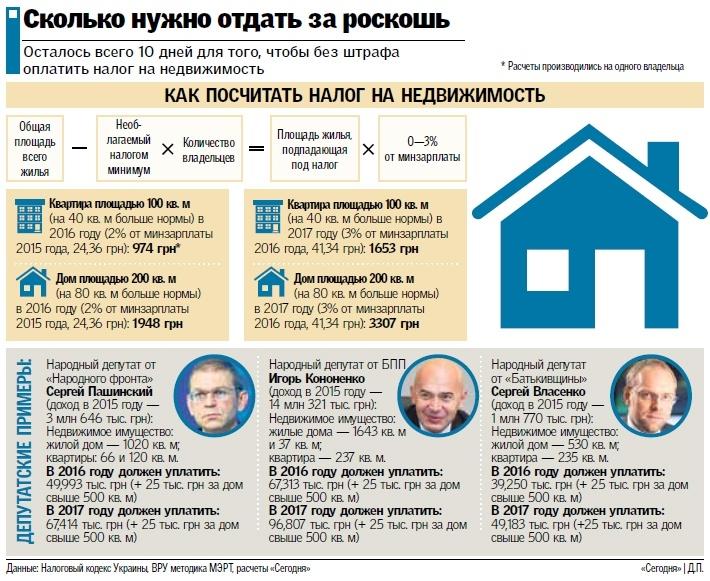 замеры площади дома форум налоги